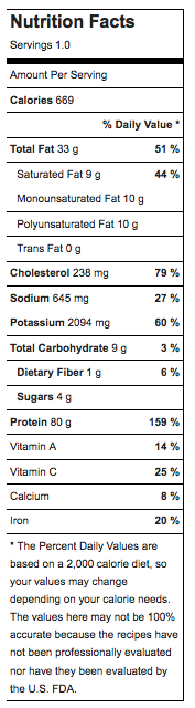 Nutritional Information for Salmon