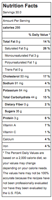 Nutritional information for Galaktobureko