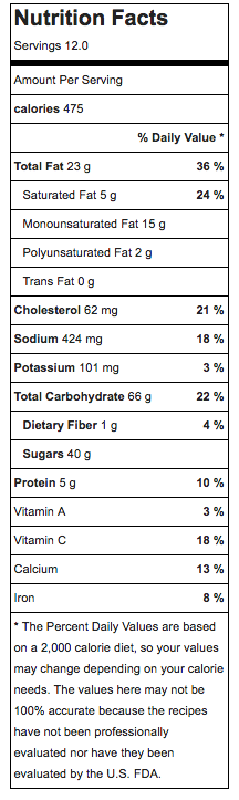 Nutritional information for Cake with Orange and Chocolate Sprinkles