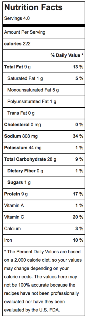Nutritional Information for Mydopilafo